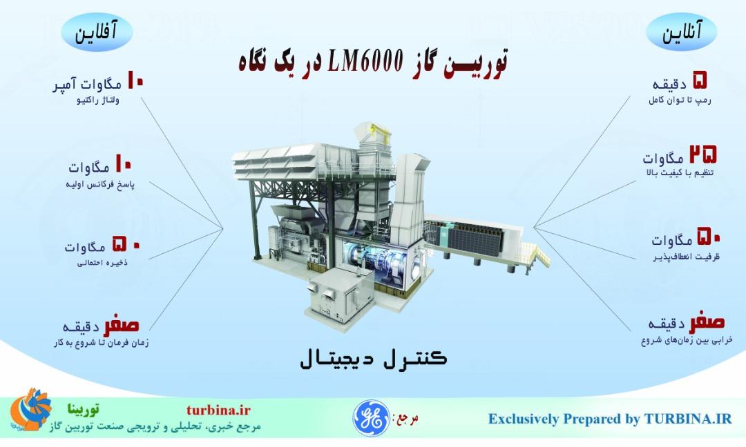 توربین گاز LM6000