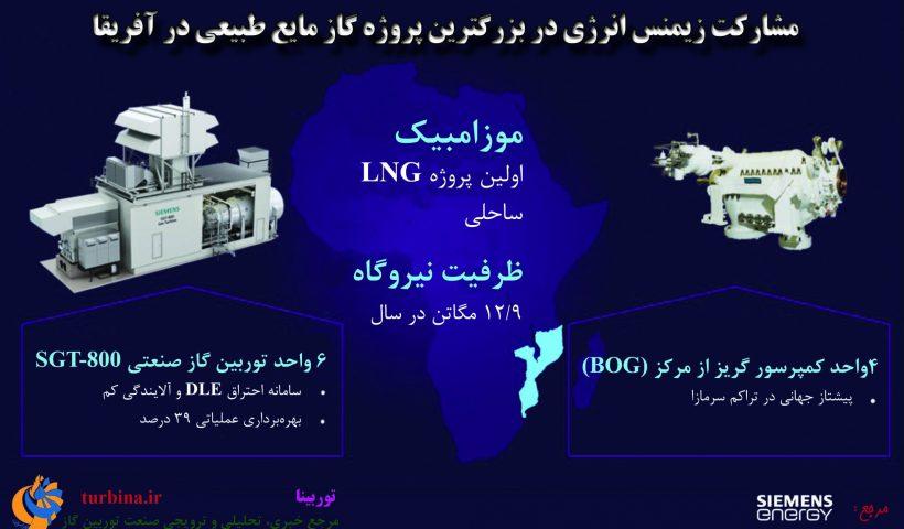 پروژه گاز مایع طبیعی