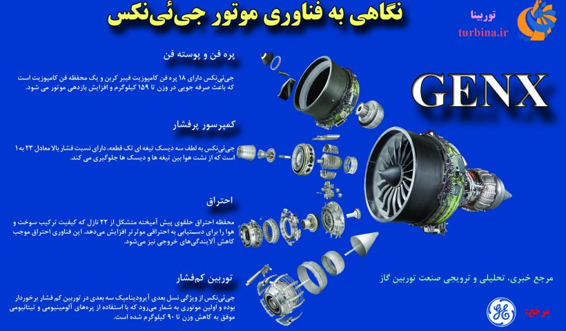 موتور جیئینکس