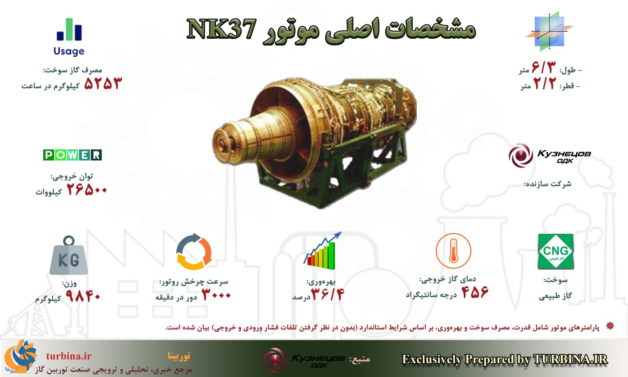 توربینهای گاز صنعتی