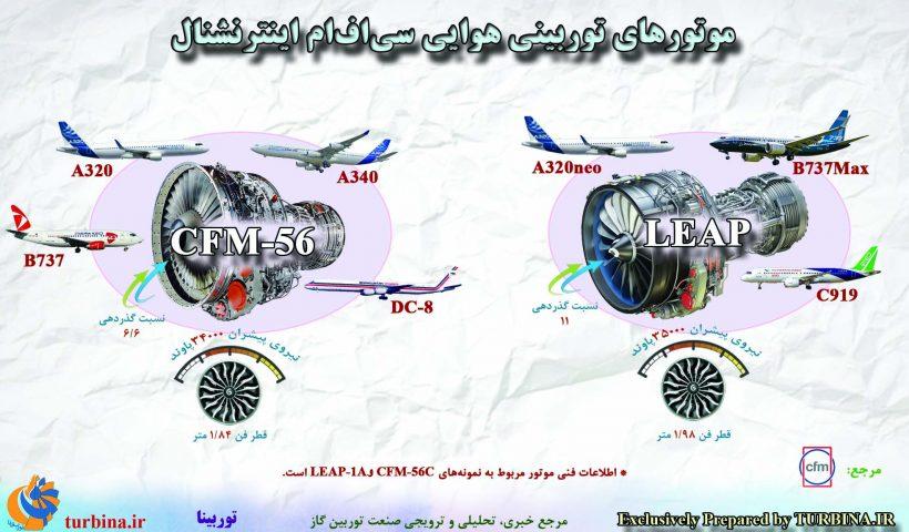 موتورهای توربینی هوایی