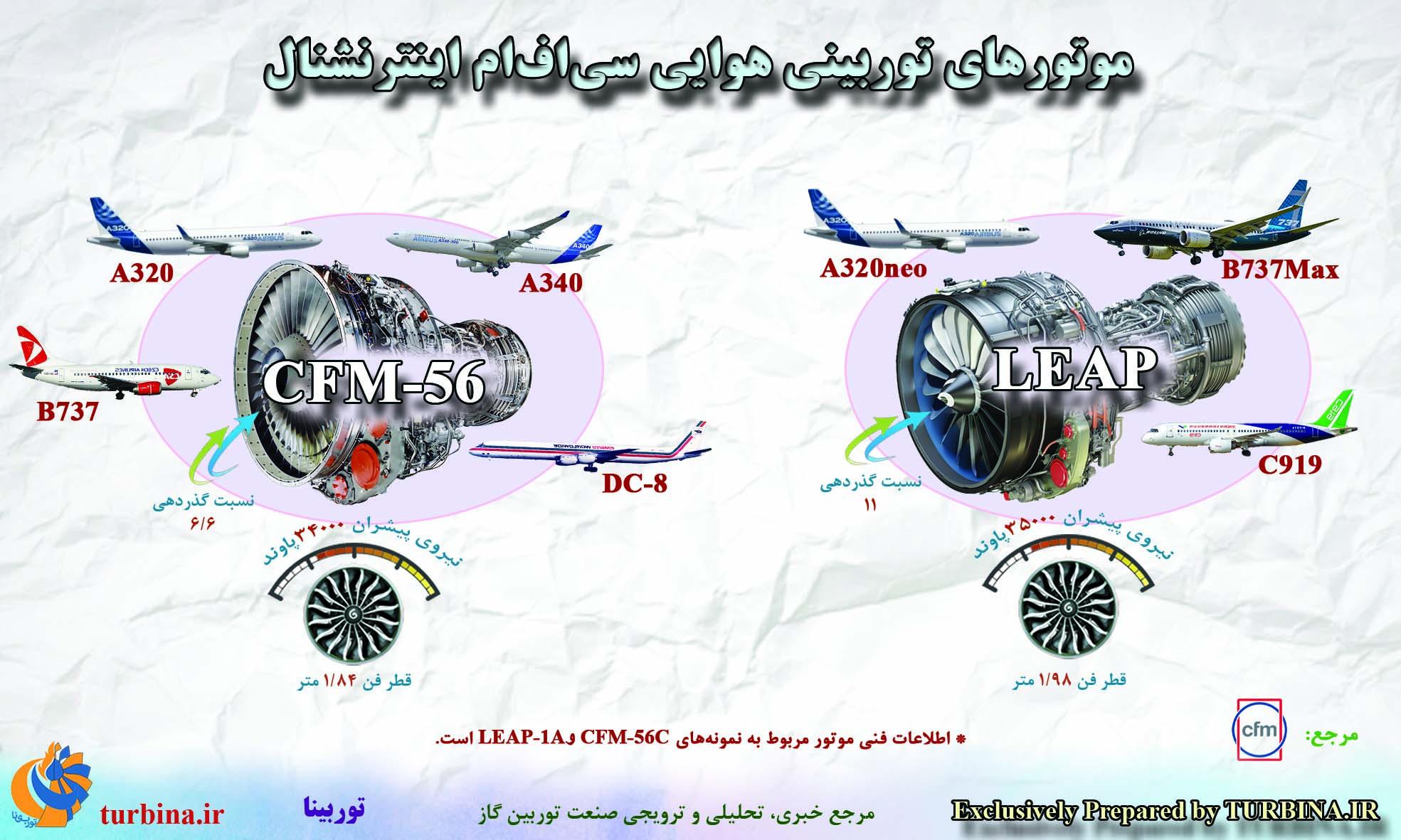 موتورهای توربینی هوایی سیافام اینترنشنال